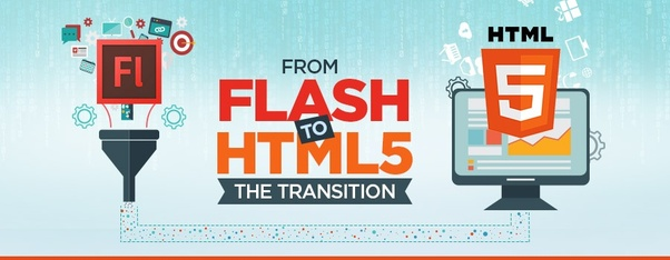 Переход с Adobe Flash Player на HTML5